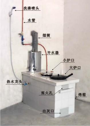 新型六功能柴煤气化炉-湖南省邵阳东亚商贸有限公司图片