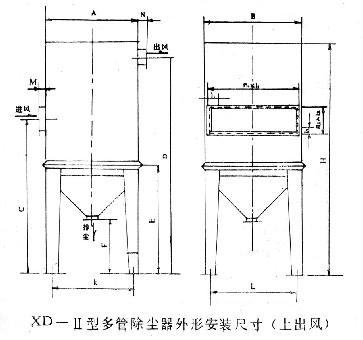 xd-Ⅱ型多管旋风除尘器-高温布袋除尘器,气箱脉冲布袋