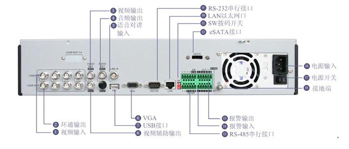 海康威视网络硬盘录像机ds-8808h-st