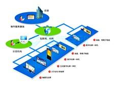 推荐材质优良的门诊分诊导引系统,便宜又实惠的政务微信预约系统大量供应