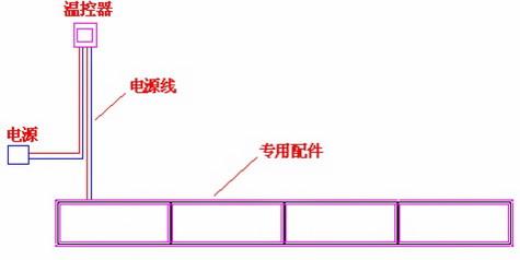 """""""墙暖电热板系统结构图"""
