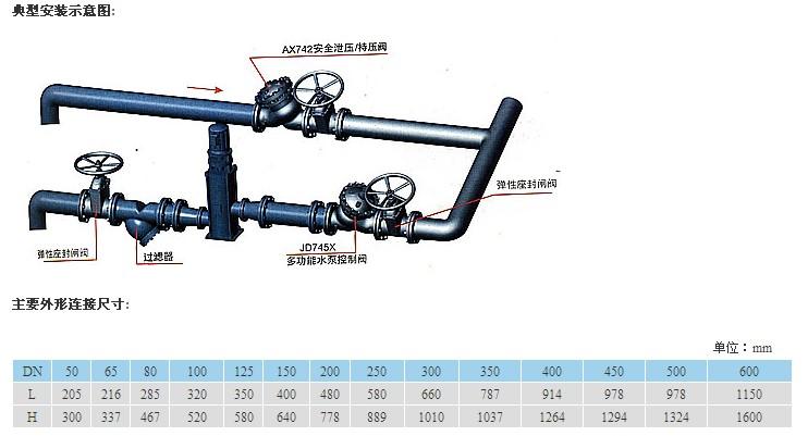安全泄压/持压阀(ax742)_数字平衡阀_自力式流量_手动图片