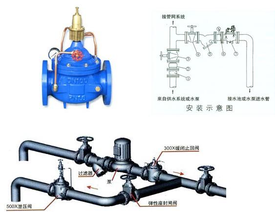 数字平衡阀自力式流量手动调节阀图片