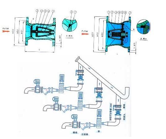 产品概述   静音式止回阀主要由阀体、阀座、导流体、阀瓣。轴承及弹簧等主要零件组成。内部流道采用流线性设计,压力损失极小。阀瓣启闭行程很短。停泵时即可快速关闭,防止巨大的水锤声,具有静音关闭的特点。   该阀主要用于给排水、消防、暖通系统,可安装于水泵出口处,以防止倒流及水锤对泵的损害。 主要技术参数 公称压力:1.