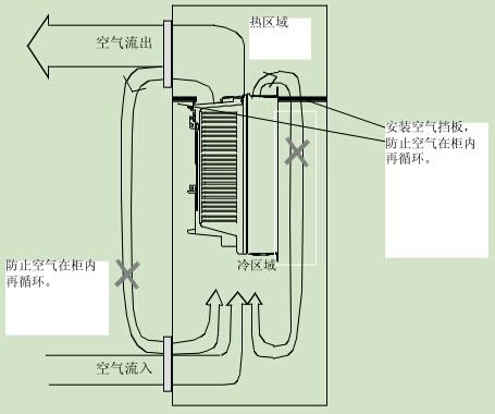 abb变频器acs800用户手册2