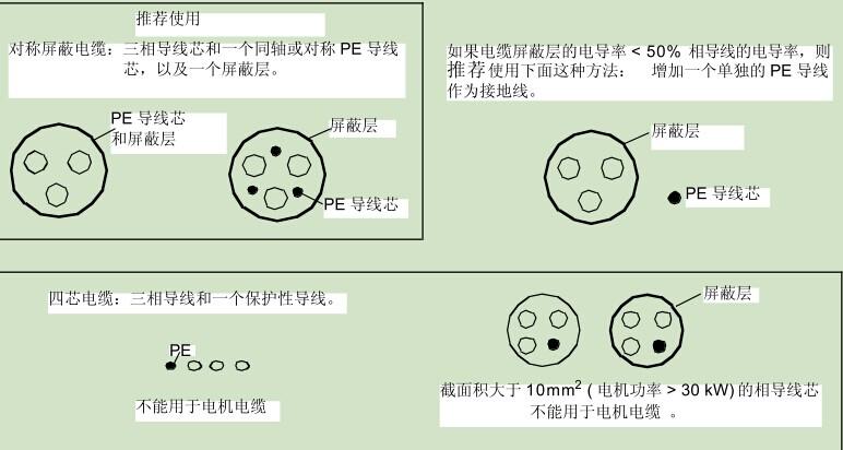 推荐配置降噪电路 [ 例如装设压敏 电阻 , rc 吸收回路 (ac) 或二极管