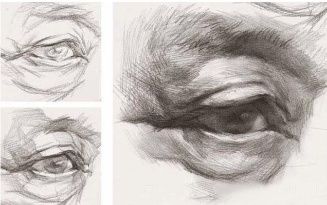 素描微课堂 老师手把手为你详解五官之眼睛(备战锦囊)