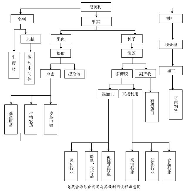 电路 电路图 电子 设计 素材 原理图 654_656