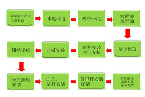 公共暖气结构图
