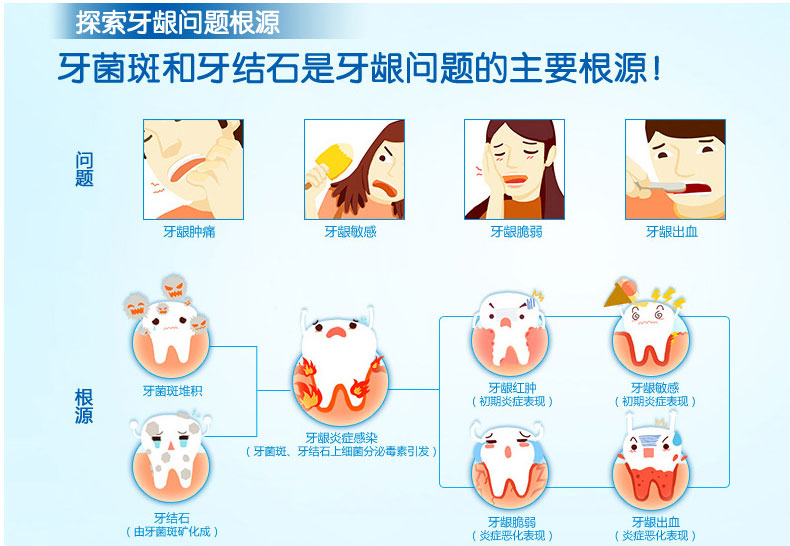 """(1)虫牙即龋齿引起的:   主要表现为刺激痛,即遇冷遇热疼痛 (2)牙神经发炎:   龋齿或外伤侵及牙神经,会造成急性牙髓炎导致剧烈的疼痛。俗话说""""牙疼不算病,疼起来要了命""""说得大概就是这种疼痛。 (3)牙根尖发炎:   急性牙髓炎没有及时治疗,炎症继续向下发展导致牙根尖周围组织发炎,急性发作时也会导致剧烈疼痛。   牙髓炎和根尖炎经过应急处理后,都要做根管炎治疗。即医生将牙齿内的牙髓八处,在根管内封药消炎,并将根管扩大清洁,然后用牙胶将根管定权充满,最后再把牙补好。 (4)牙"""