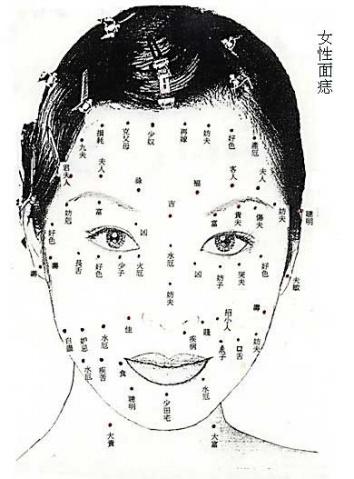 女性面部痣相图解详细说明