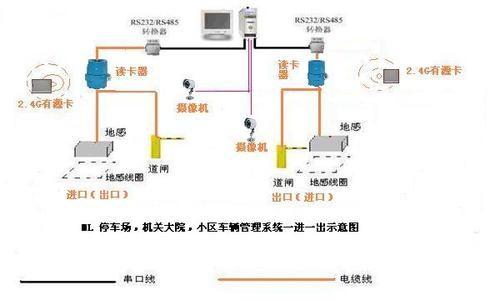 青海智能家居控制系统青海智能家居安防系统青海led显示屏