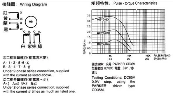 优质可靠的86byg-1型步进电机